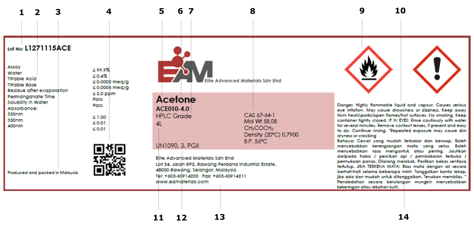 EA Materials Product Labels